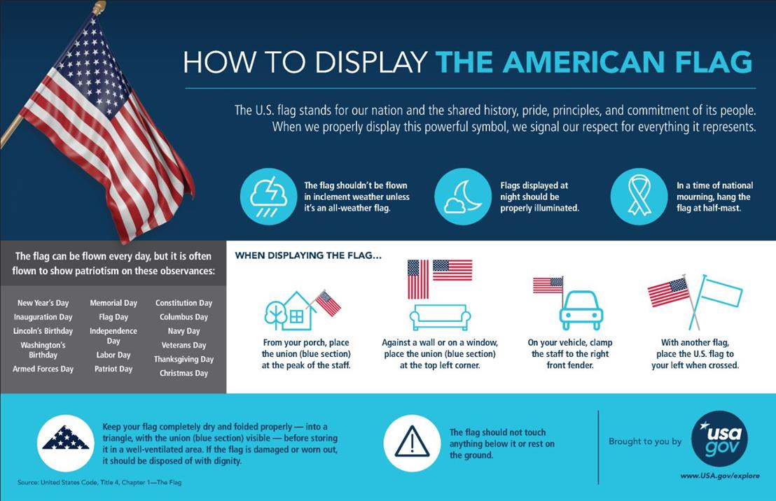 How to Display the American Flag